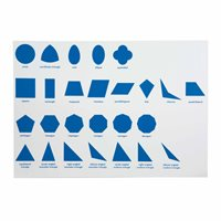 Nienhuis - Geometric Cabinet Control Chart