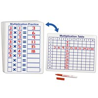 Multiplication Write & Wipe Boards