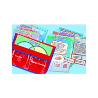 French Reading Comprehension Kit