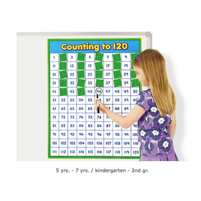 Count To 120 Magnetic Number Chart