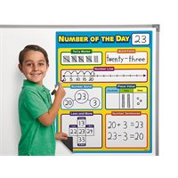 Giant Magnetic Number of the Day Chart