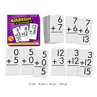 All Facts Math Flash Cards- Addition