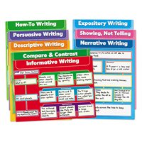 Developing Writing Skills Magnetic Charts